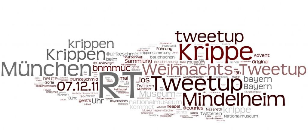 Tagcloud zum Tweetup #mukomuc